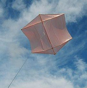 How To Make A Kite 27 Kites Fully Illustrated Step By