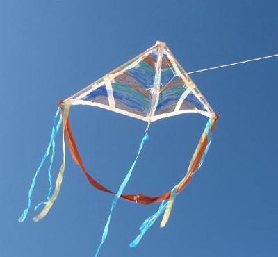 Kite Building Materials