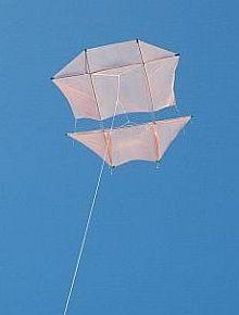 Area Of A Kite - Dopero photo