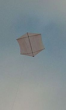 Area Of A Kite - Rokkaku photo