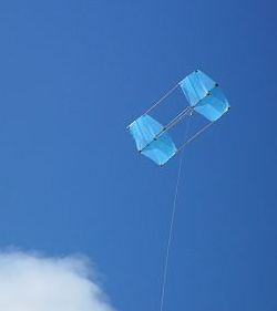 Box Kite Design - the Dowel Box kite (fresh wind version)