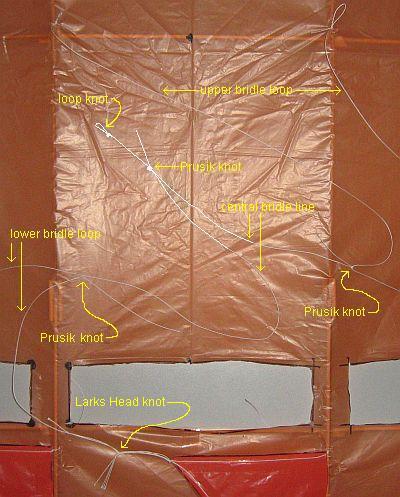 The 2-Skewer Dopero - bridle details