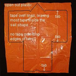 The 2-Skewer Sode - sail cut out and edged with sticky tape