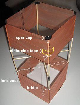 Page 2 of 3 how to make a box kite instructions mbk 1 skewer box - How to make a kite ...