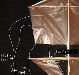 The 1-Skewer Roller - attaching the bridle 2