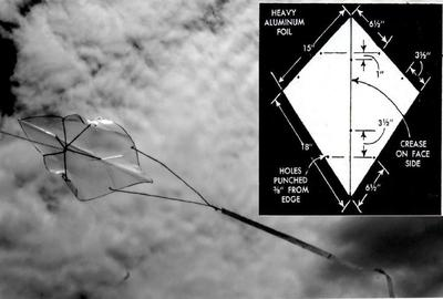 Kite in flight with graphic from a old magazine on dimensions to make it.