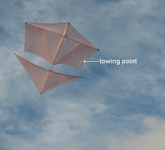 The MBK Dowel Roller kite in flight, showing the bridle lines.